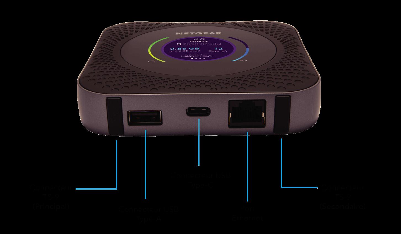 router 4G portatile netgear